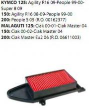 100602310 FILTRO ARIA RMS MALAGUTI CIAK 125cc 2000 - 2001