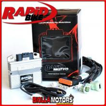 KRBEVO-013 CENTRALINA RAPID BIKE EVO TRIUMPH Street Triple 675 all models 2007-2012